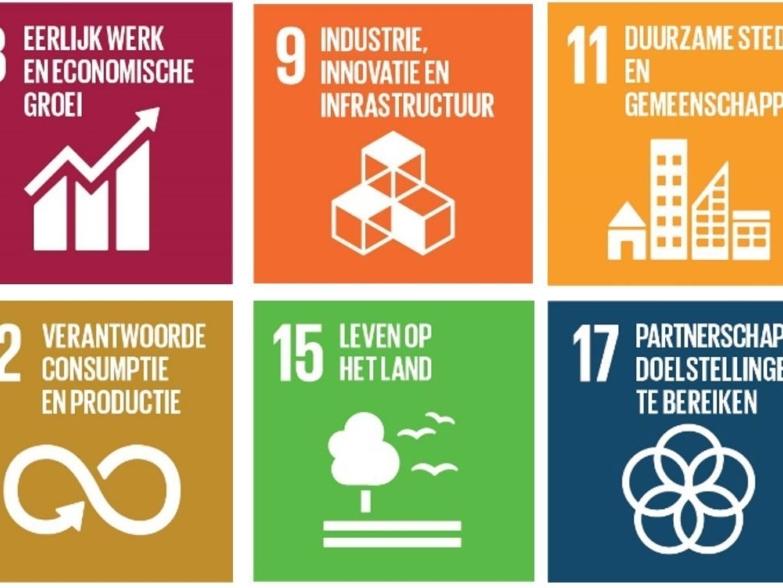 SDG Reinten Infra